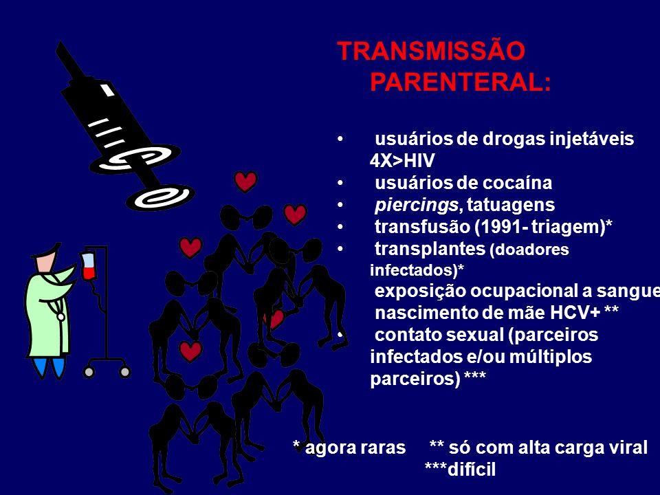 TRANSMISSÃO PARENTERAL: