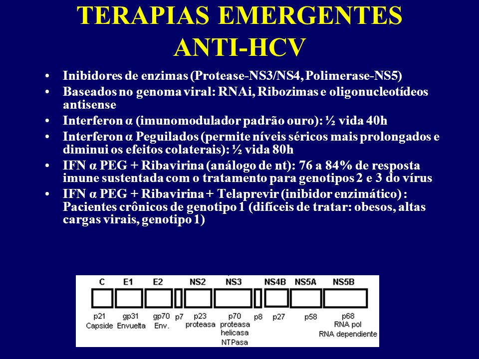 TERAPIAS EMERGENTES ANTI-HCV