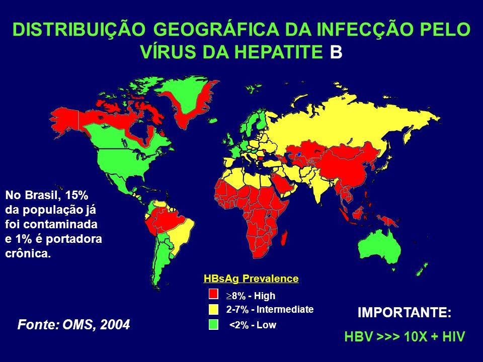 DISTRIBUIÇÃO GEOGRÁFICA DA INFECÇÃO PELO VÍRUS DA HEPATITE B