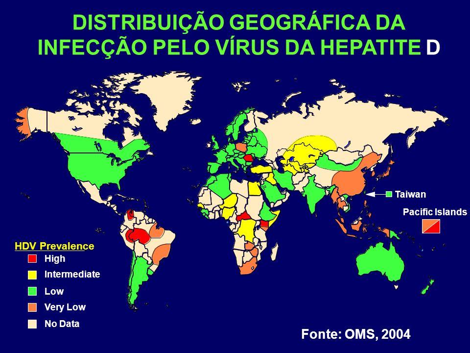 DISTRIBUIÇÃO GEOGRÁFICA DA INFECÇÃO PELO VÍRUS DA HEPATITE D
