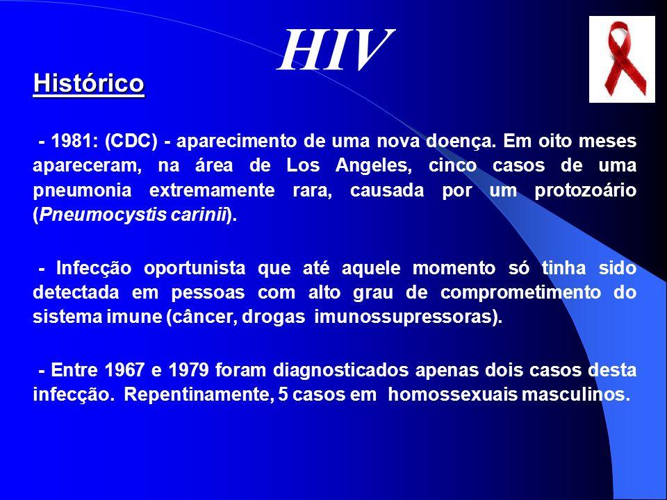 HIV Histórico.