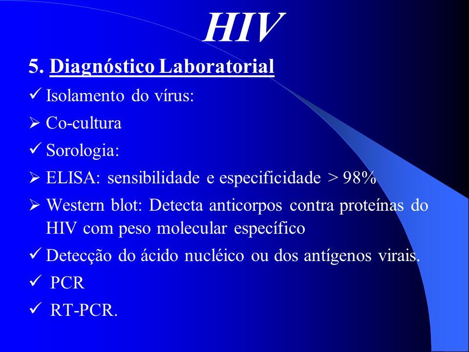 HIV 5. Diagnóstico Laboratorial Isolamento do vírus: Co-cultura