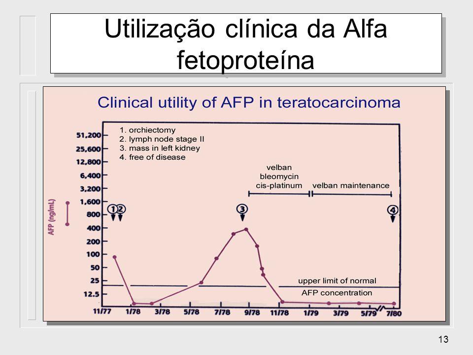 Utilização clínica da Alfa fetoproteína