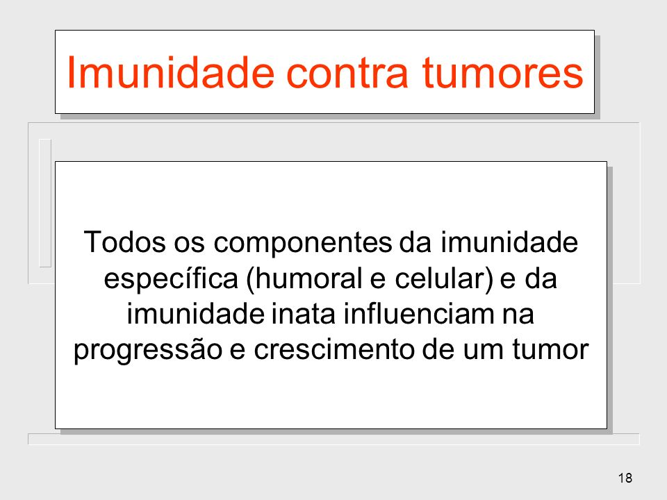 Imunidade contra tumores