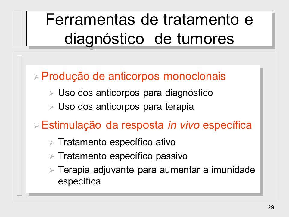 Ferramentas de tratamento e diagnóstico de tumores