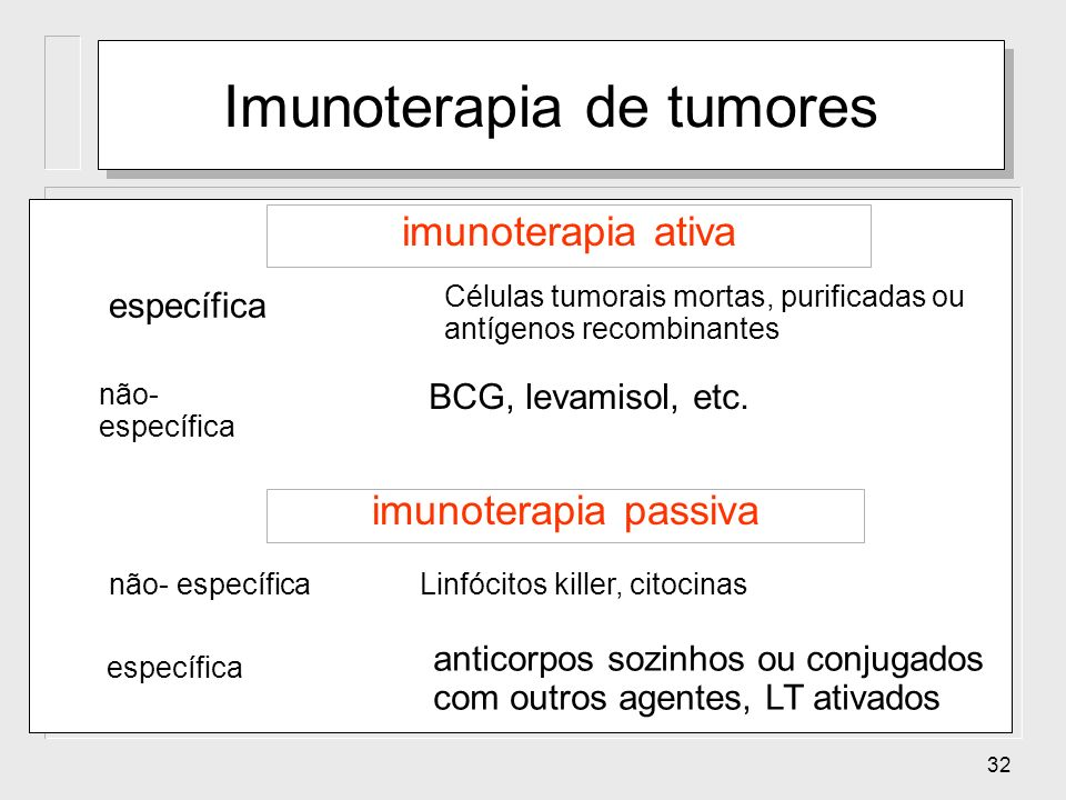 Imunoterapia de tumores