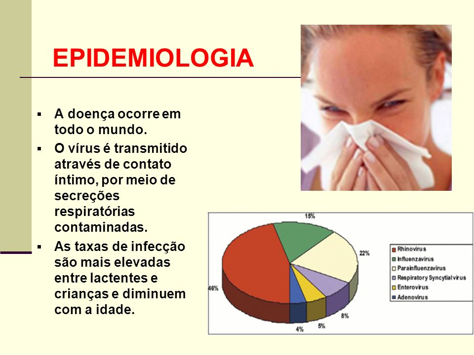EPIDEMIOLOGIA A doença ocorre em todo o mundo.