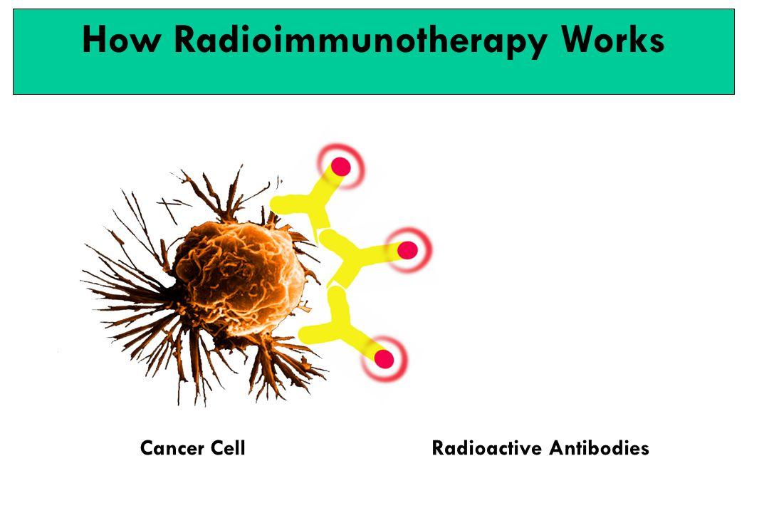 Radioactive Antibodies