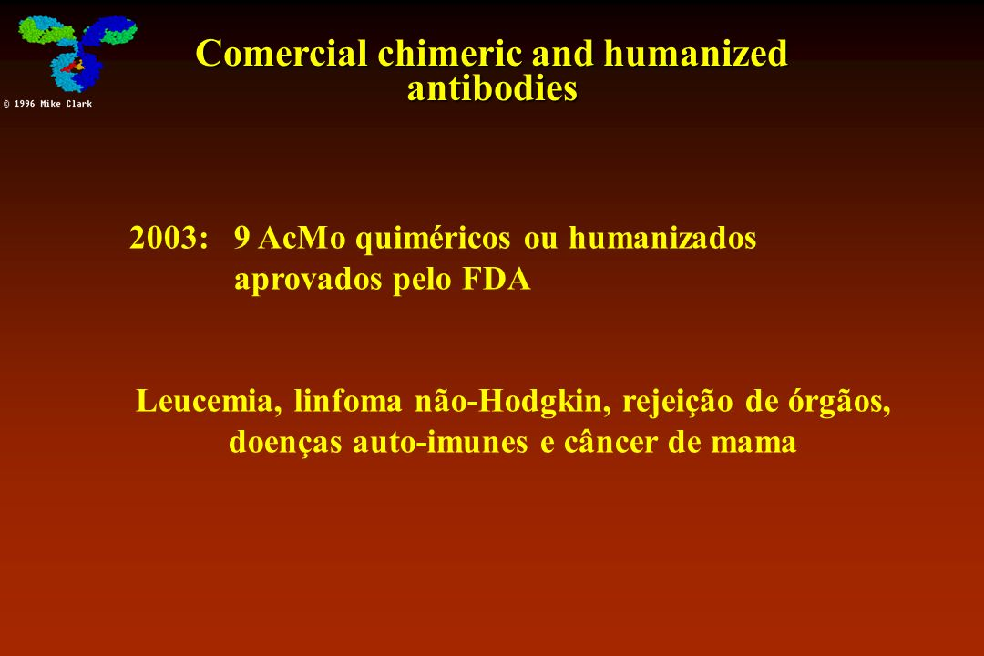 Comercial chimeric and humanized antibodies