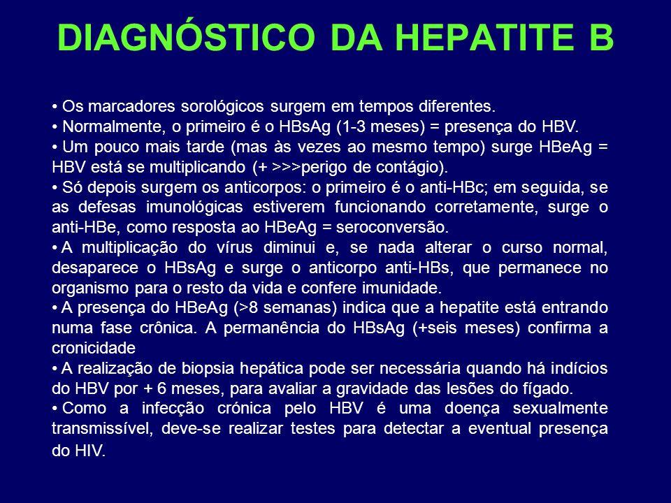 DIAGNÓSTICO DA HEPATITE B