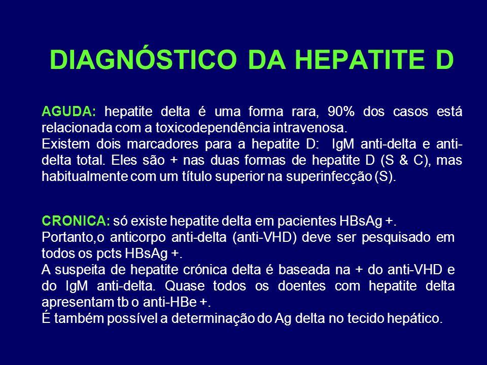 DIAGNÓSTICO DA HEPATITE D