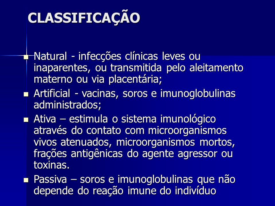 CLASSIFICAÇÃO Natural - infecções clínicas leves ou inaparentes, ou transmitida pelo aleitamento materno ou via placentária;