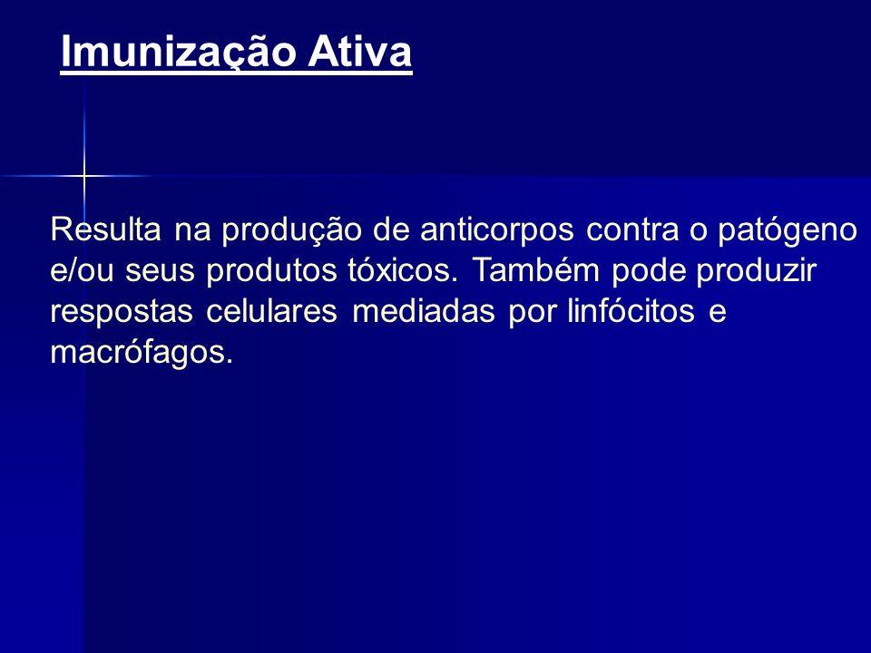 Imunização Ativa
