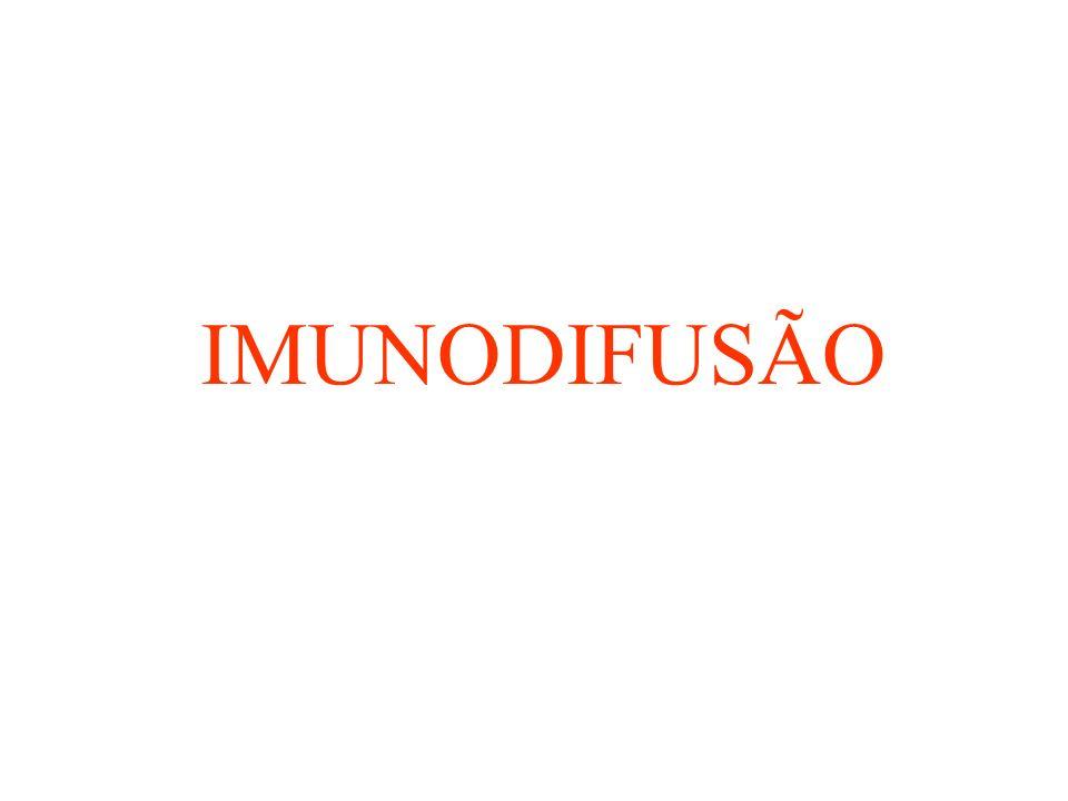 IMUNODIFUSÃO
