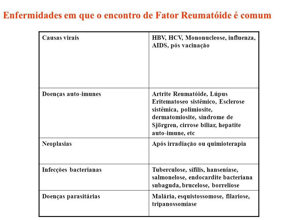Enfermidades em que o encontro de Fator Reumatóide é comum