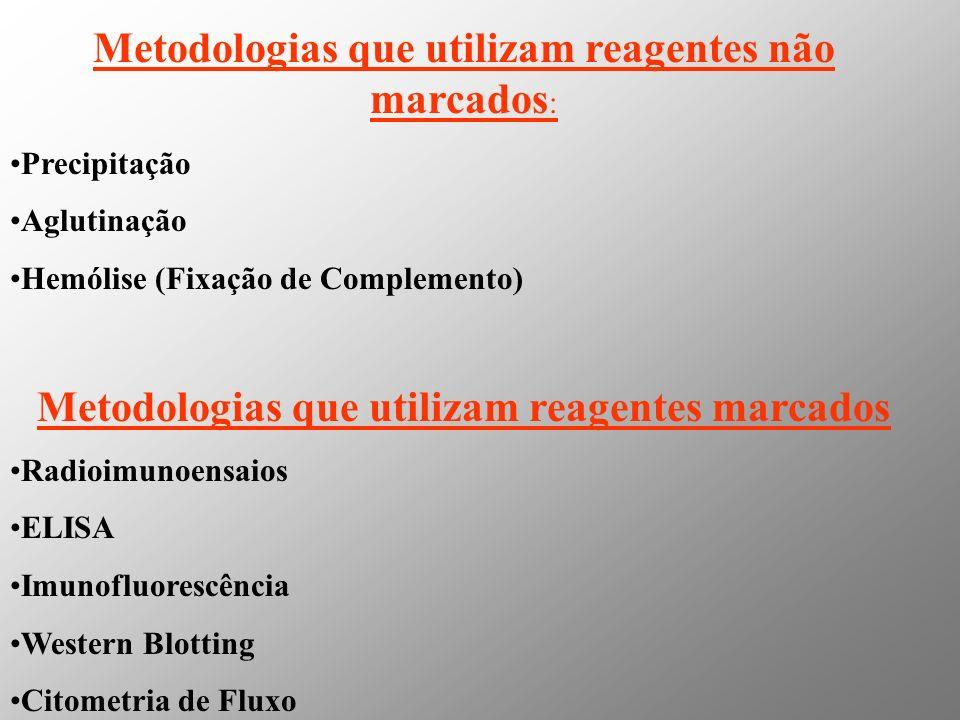 Metodologias que utilizam reagentes marcados