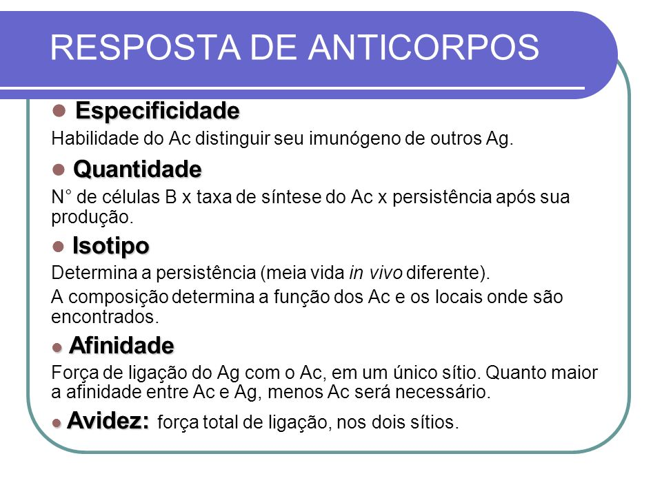 RESPOSTA DE ANTICORPOS