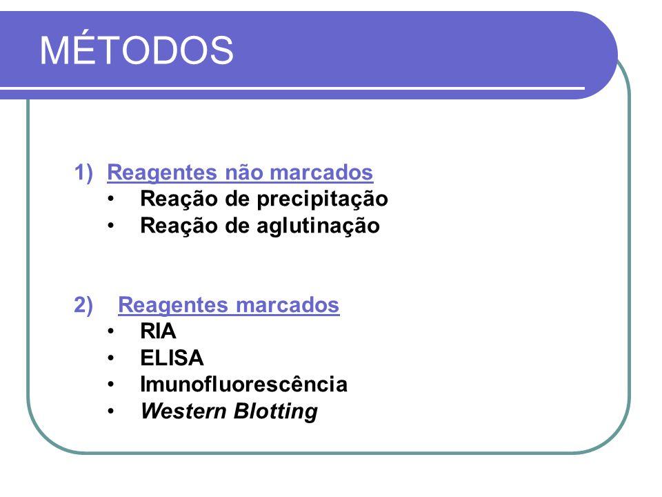 MÉTODOS Reagentes não marcados Reação de precipitação