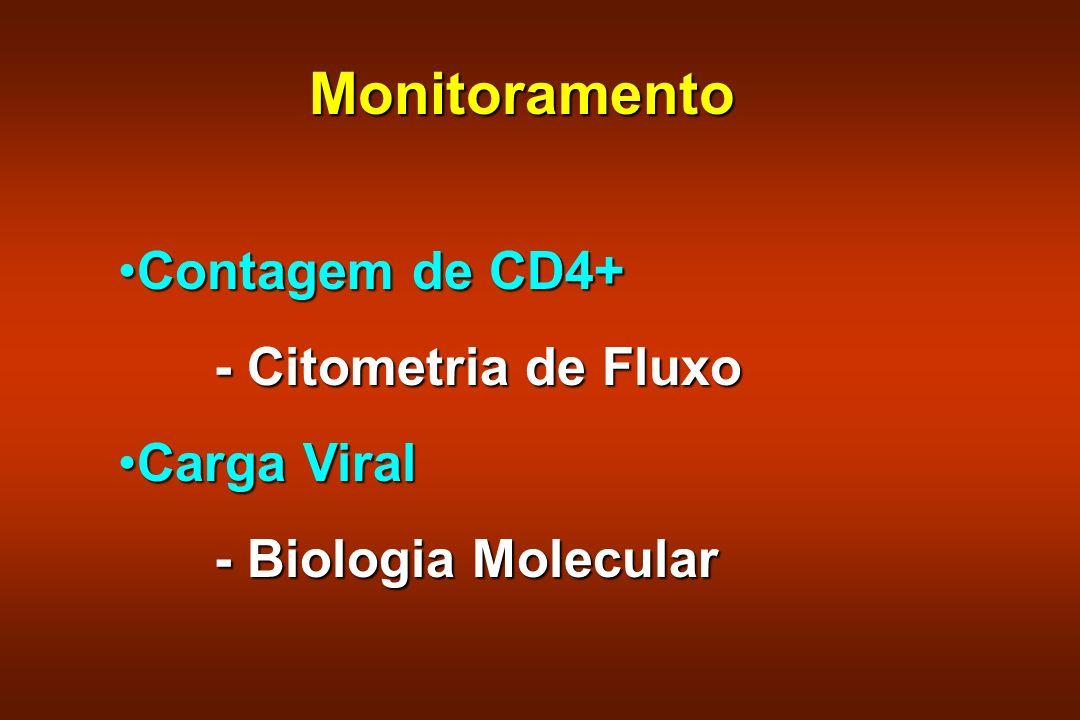 Monitoramento Contagem de CD4+ - Citometria de Fluxo Carga Viral