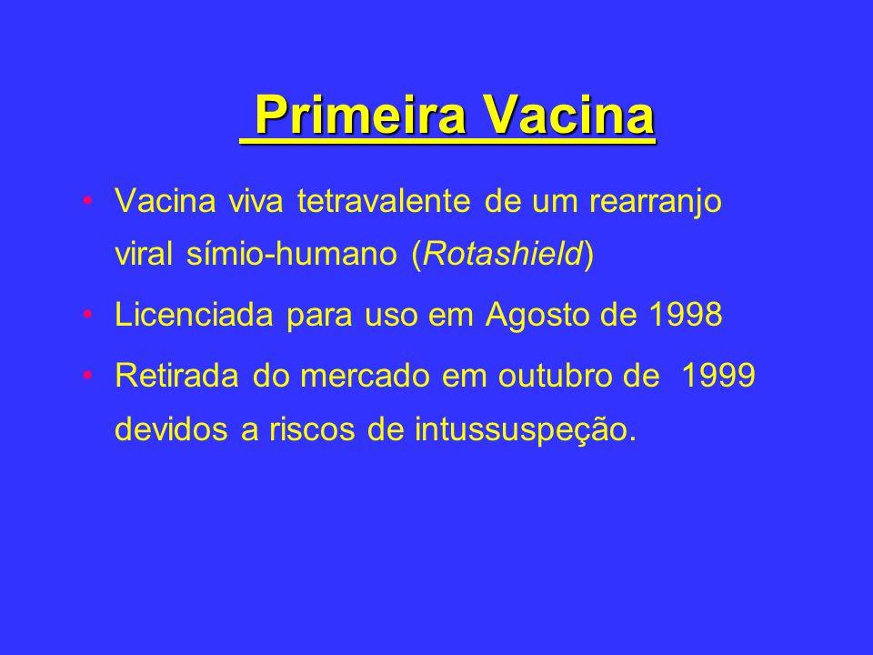 Primeira Vacina Vacina viva tetravalente de um rearranjo viral símio-humano (Rotashield) Licenciada para uso em Agosto de 1998.