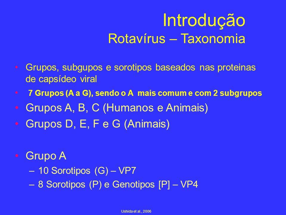Introdução Rotavírus – Taxonomia