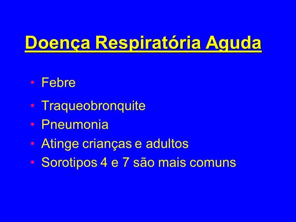 Doença Respiratória Aguda