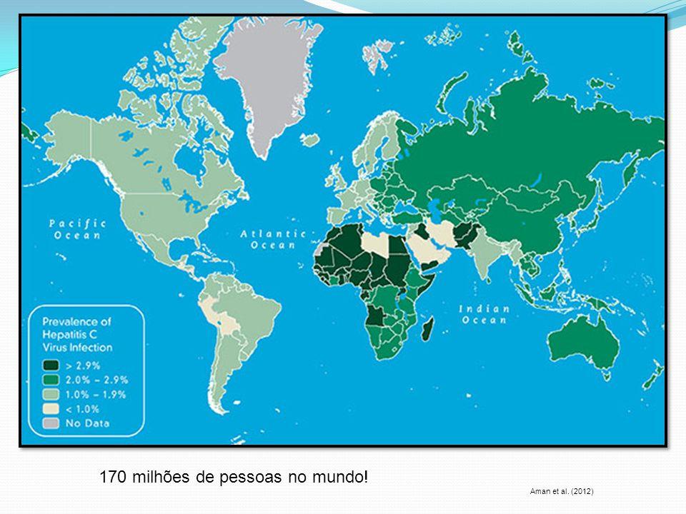 170 milhões de pessoas no mundo!