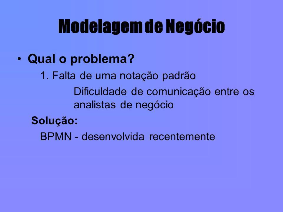 Modelagem de Negócio Qual o problema 1. Falta de uma notação padrão