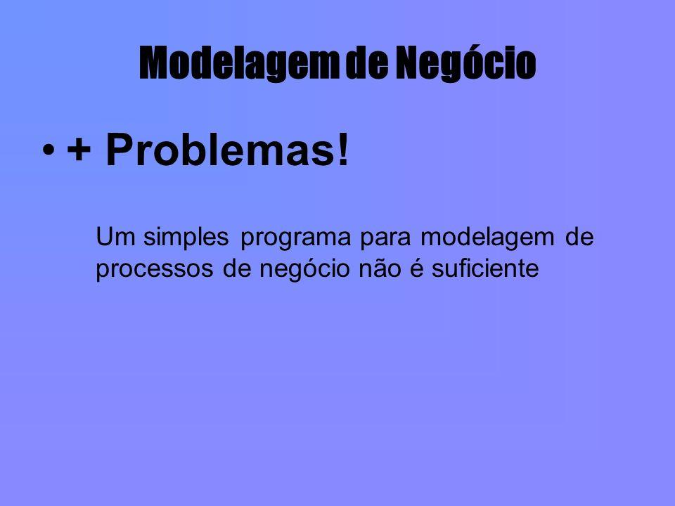 + Problemas! Modelagem de Negócio