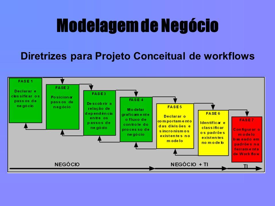 Diretrizes para Projeto Conceitual de workflows