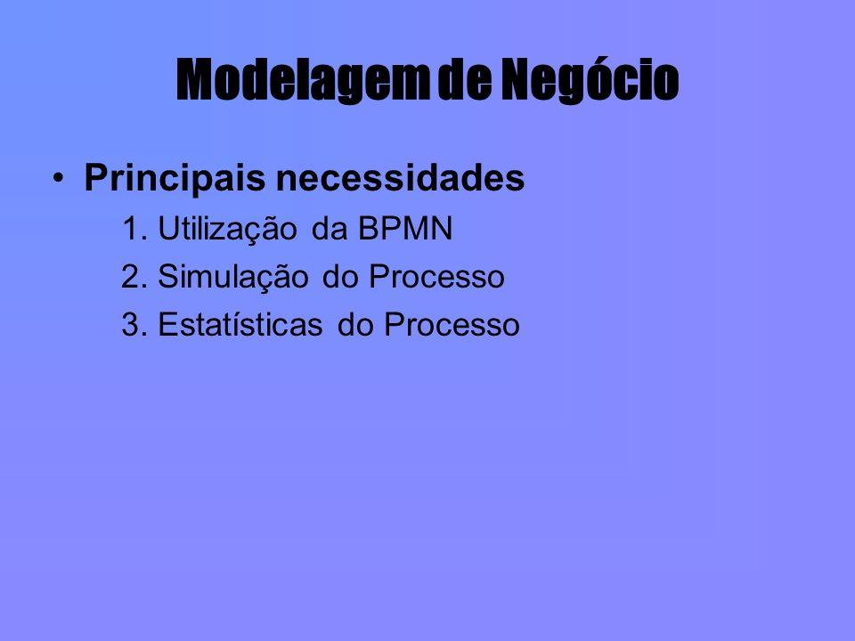 Modelagem de Negócio Principais necessidades 1. Utilização da BPMN