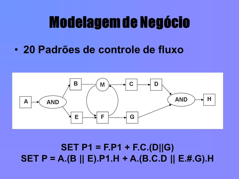 SET P = A.(B || E).P1.H + A.(B.C.D || E.#.G).H