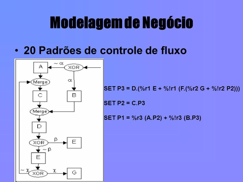 Modelagem de Negócio 20 Padrões de controle de fluxo