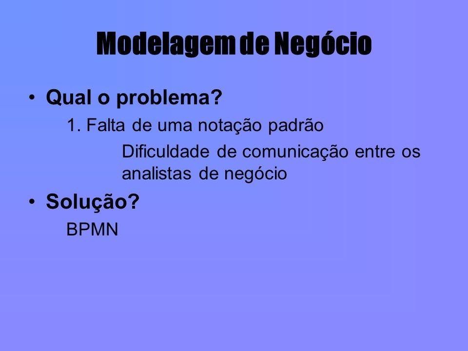 Modelagem de Negócio Qual o problema Solução