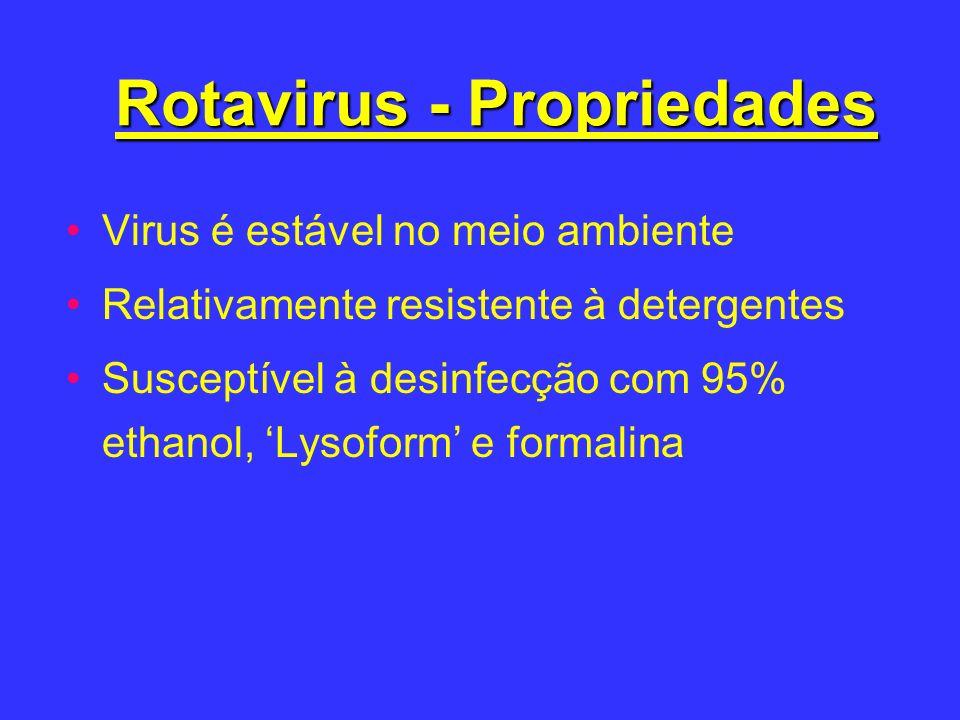 Rotavirus - Propriedades