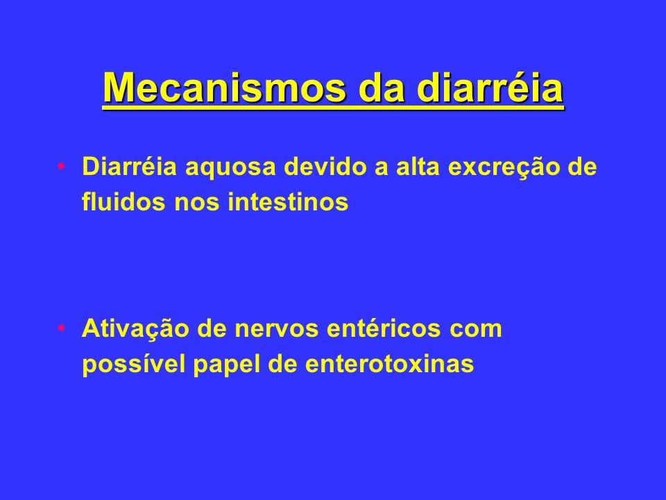 Mecanismos da diarréia