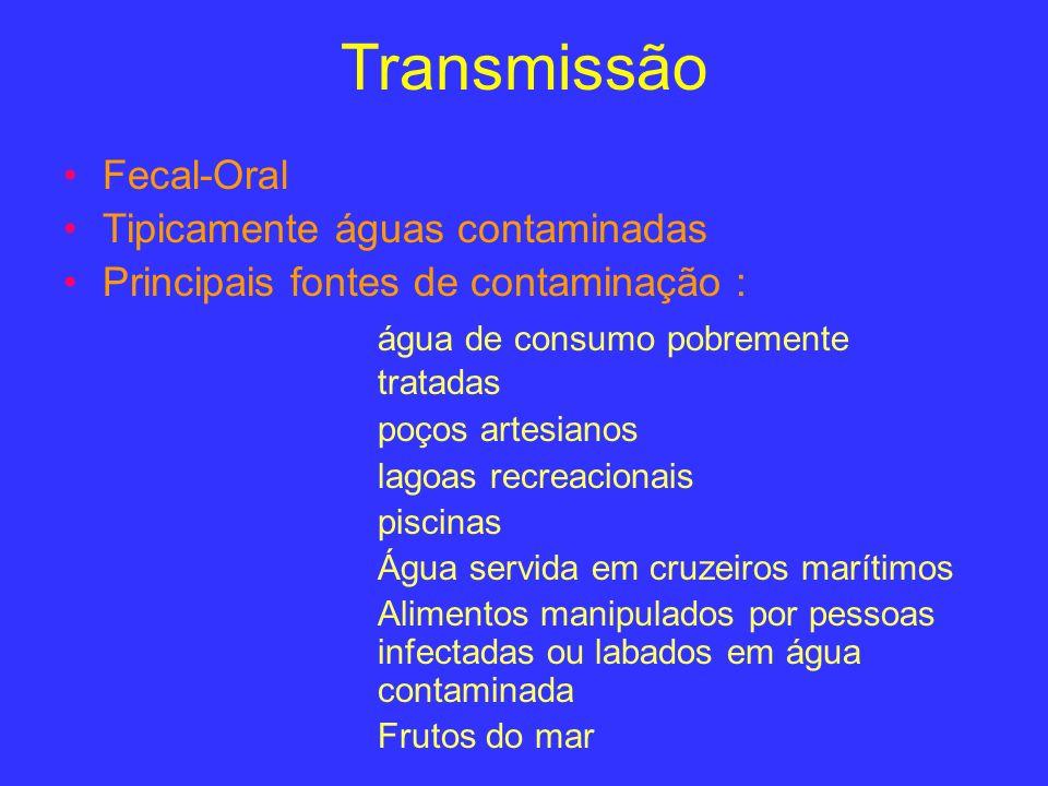 Transmissão Fecal-Oral Tipicamente águas contaminadas