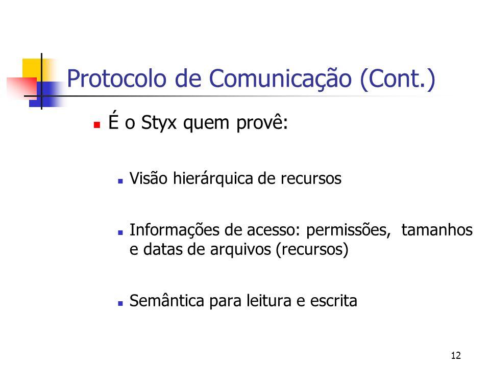 Protocolo de Comunicação (Cont.)