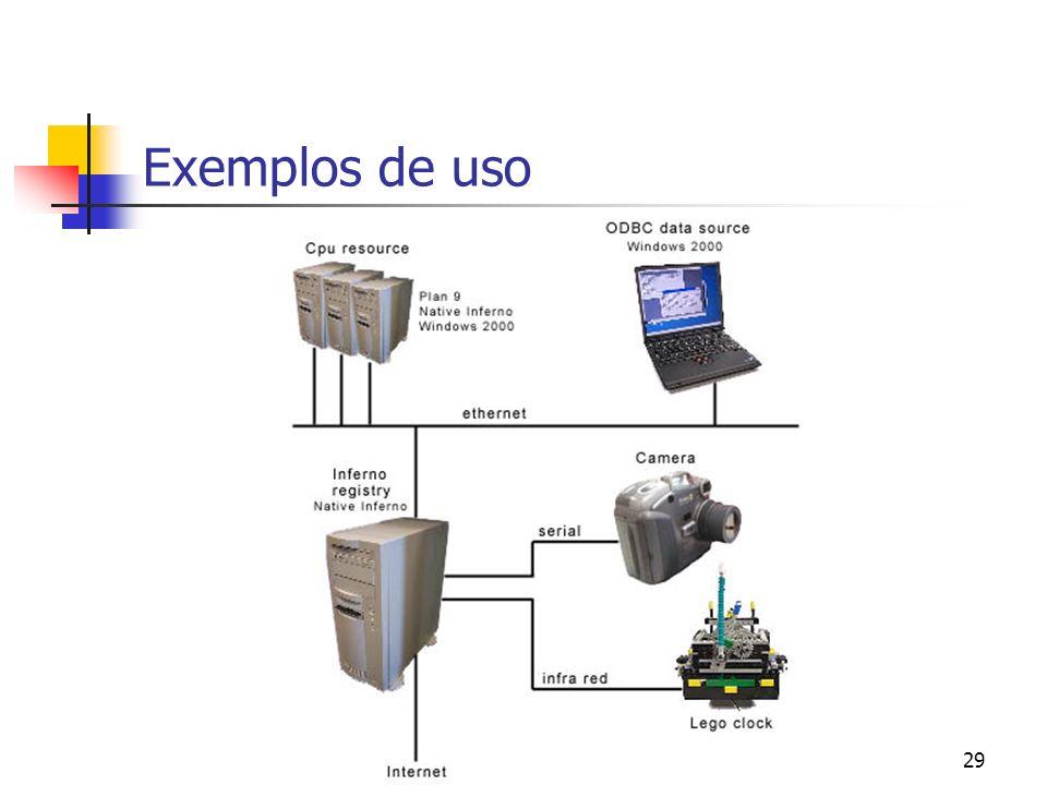 Exemplos de uso