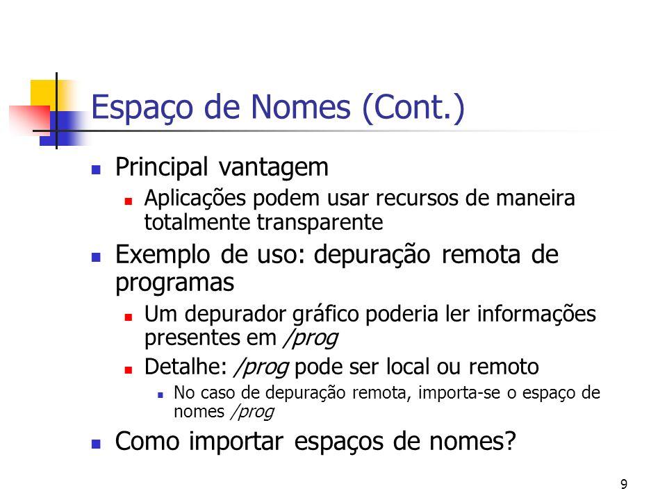 Espaço de Nomes (Cont.) Principal vantagem