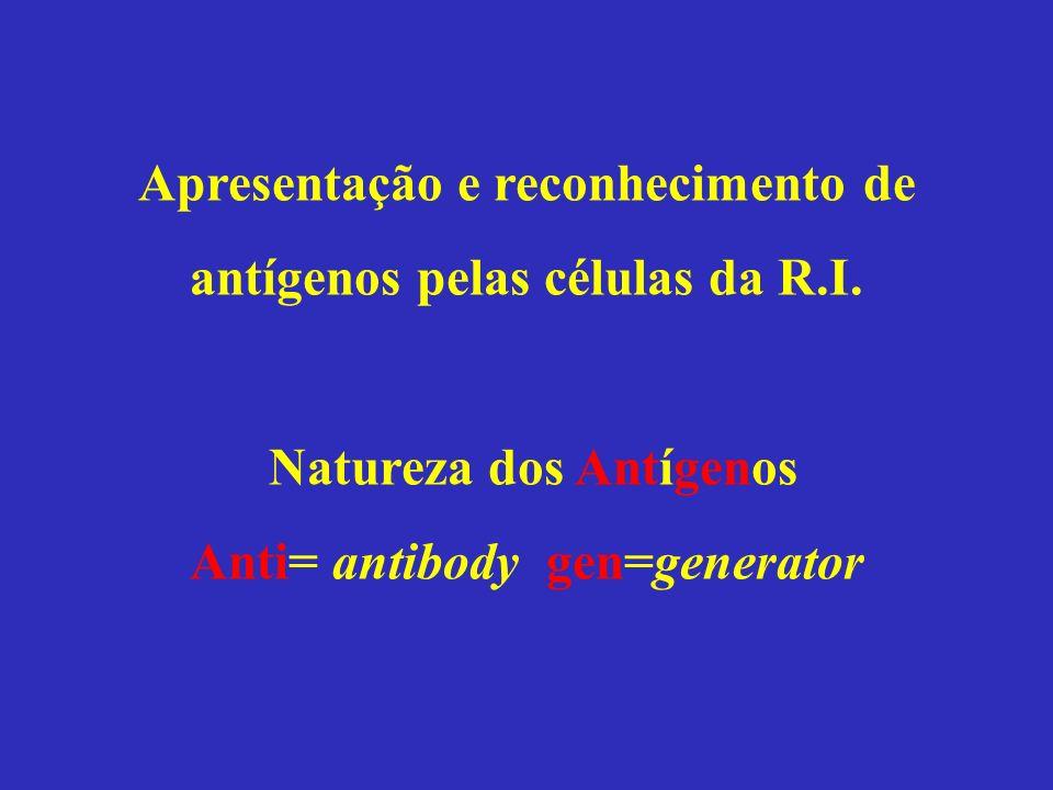 Apresentação e reconhecimento de antígenos pelas células da R.I.