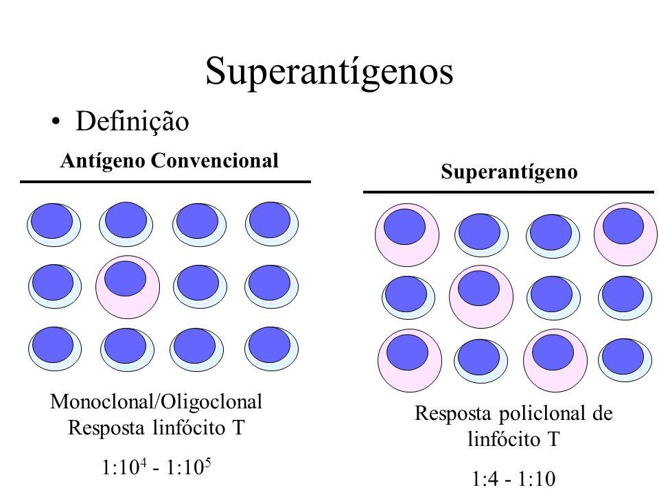 Antígeno Convencional