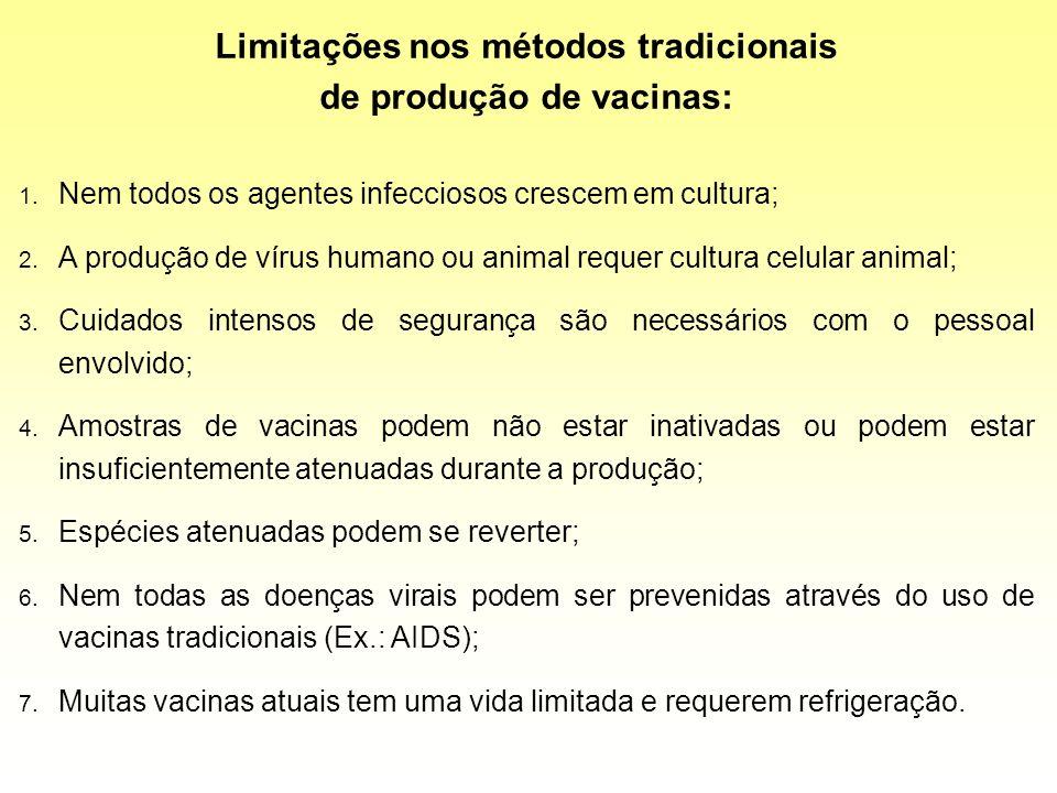 Limitações nos métodos tradicionais de produção de vacinas: