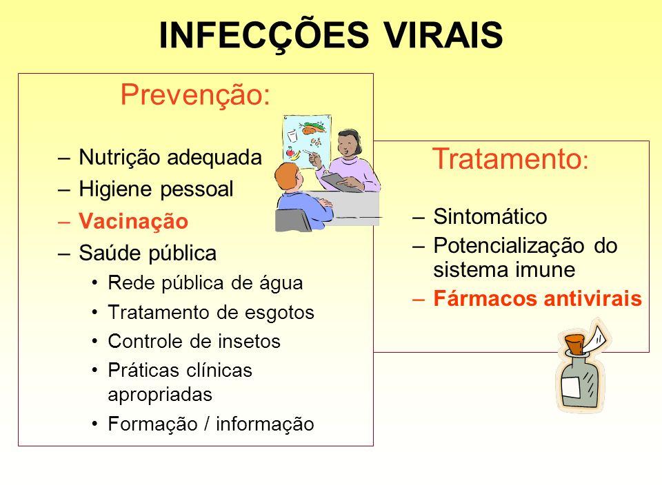 INFECÇÕES VIRAIS Prevenção: Tratamento: Nutrição adequada