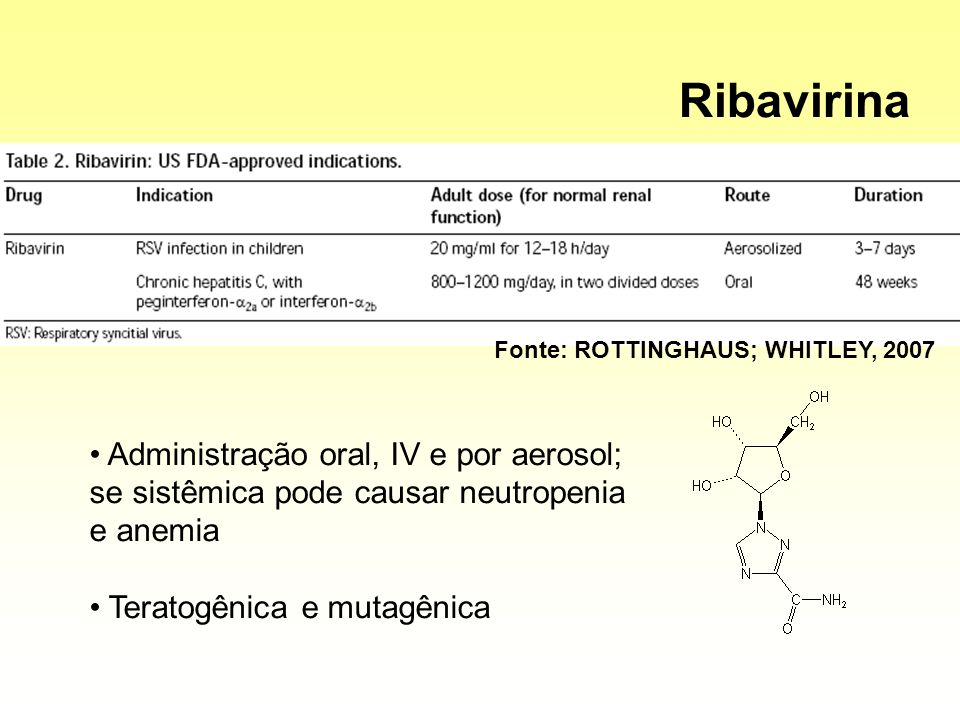 Ribavirina Fonte: ROTTINGHAUS; WHITLEY, 2007. Administração oral, IV e por aerosol; se sistêmica pode causar neutropenia e anemia.