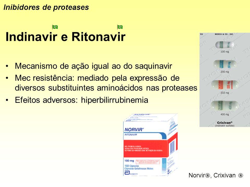 Indinavir e Ritonavir Mecanismo de ação igual ao do saquinavir