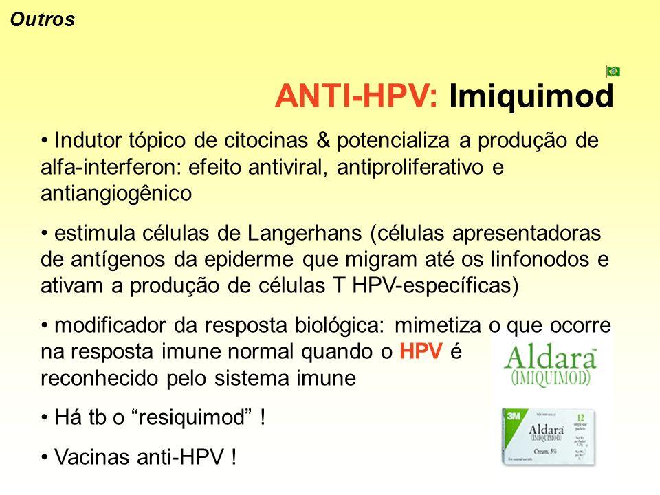 Outros ANTI-HPV: Imiquimod.
