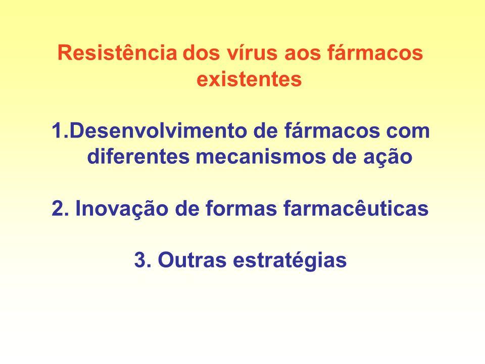 Resistência dos vírus aos fármacos existentes