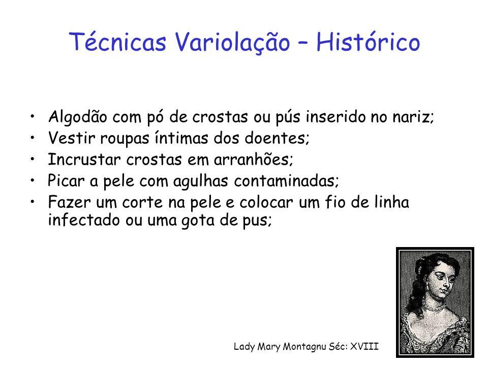 Técnicas Variolação – Histórico