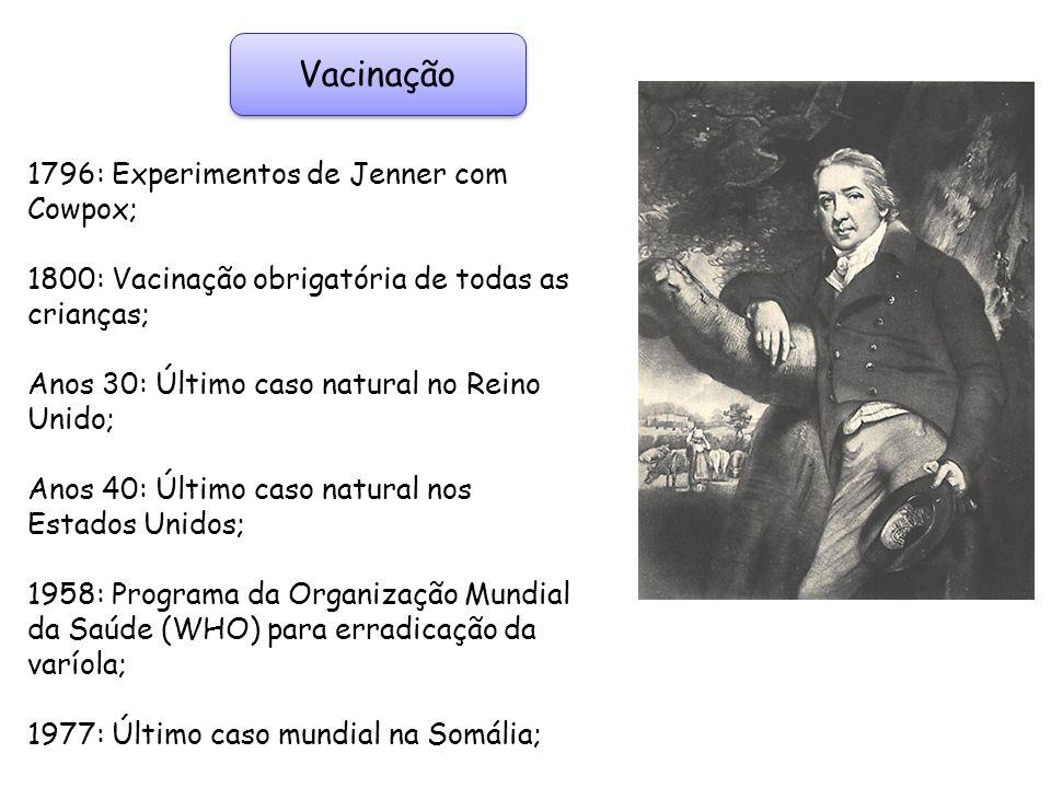 Vacinação 1796: Experimentos de Jenner com Cowpox;